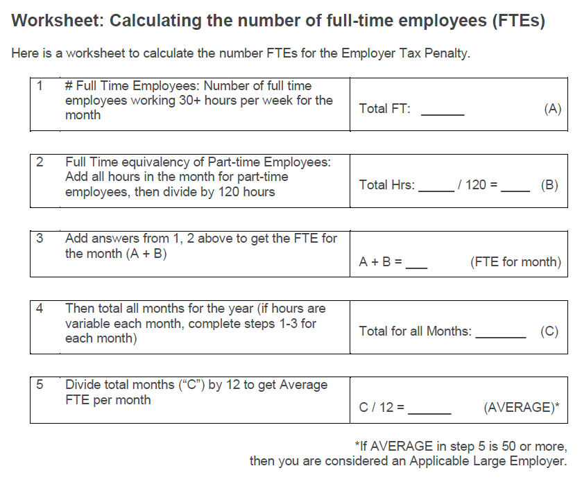 FTE worksheet